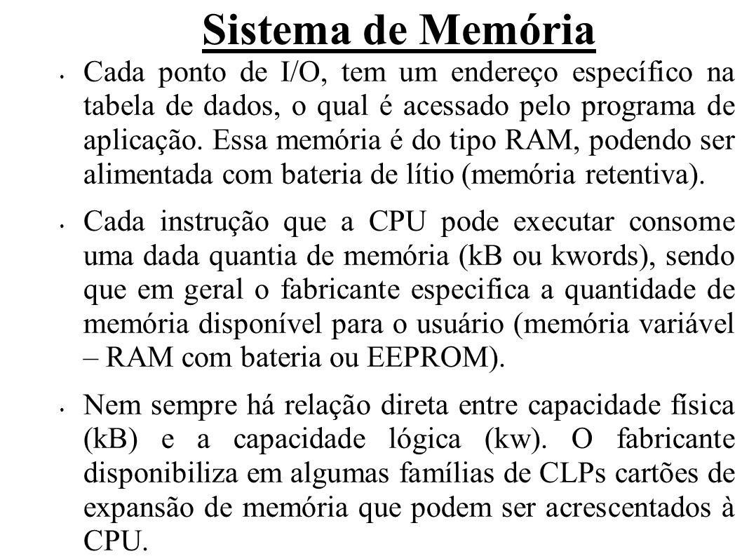 Sistema de Memória Cada ponto de I/O, tem um endereço específico na tabela de dados, o qual é acessado pelo programa de aplicação. Essa memória é do t