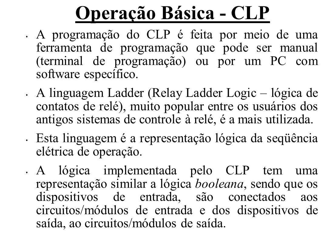 Operação Básica - CLP A programação do CLP é feita por meio de uma ferramenta de programação que pode ser manual (terminal de programação) ou por um PC com software específico.