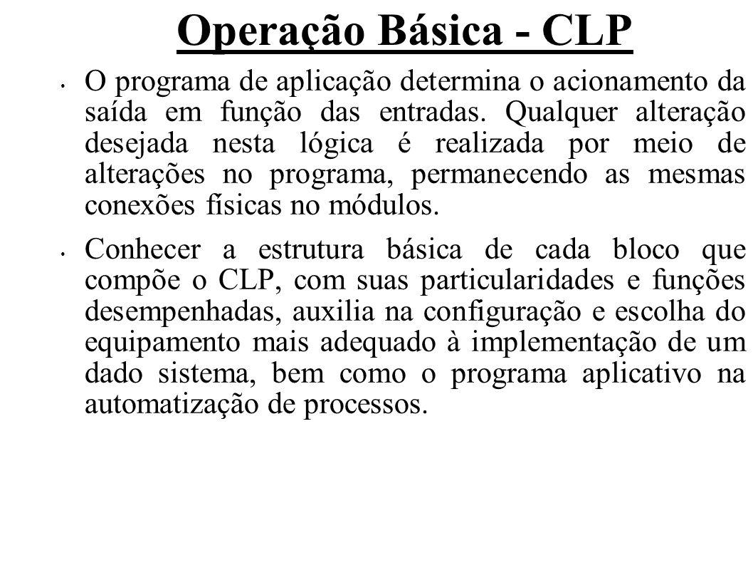 Operação Básica - CLP O programa de aplicação determina o acionamento da saída em função das entradas.