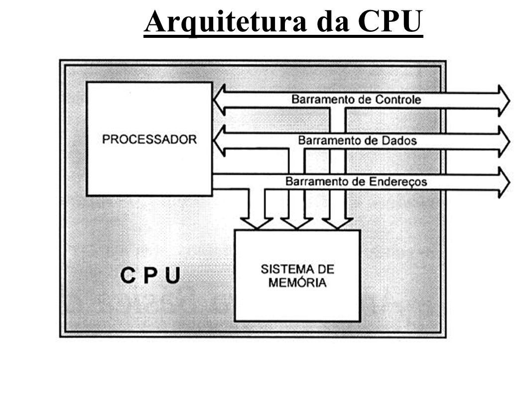 Arquitetura da CPU