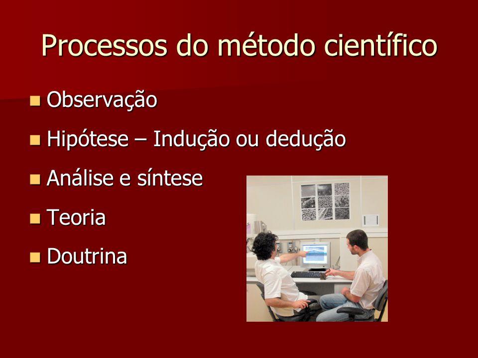 Processos do método científico Observação Observação Hipótese – Indução ou dedução Hipótese – Indução ou dedução Análise e síntese Análise e síntese T
