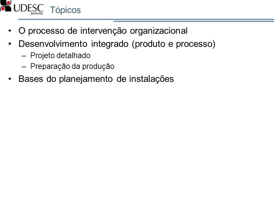 Tópicos O processo de intervenção organizacional Desenvolvimento integrado (produto e processo) –Projeto detalhado –Preparação da produção Bases do pl