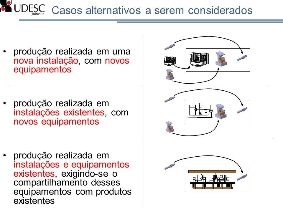 Casos alternativos a serem considerados produção realizada em uma nova instalação, com novos equipamentos produção realizada em instalações existentes