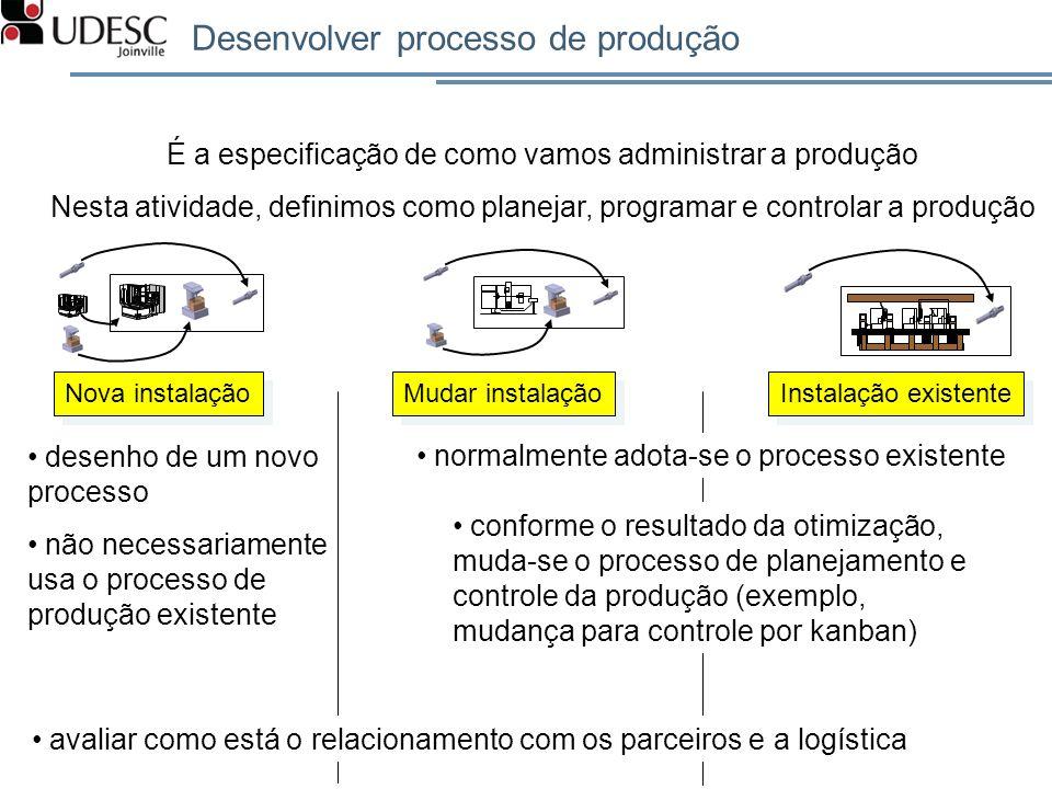 Desenvolver processo de produção 41 X Nova instalação Mudar instalação Instalação existente É a especificação de como vamos administrar a produção Nes