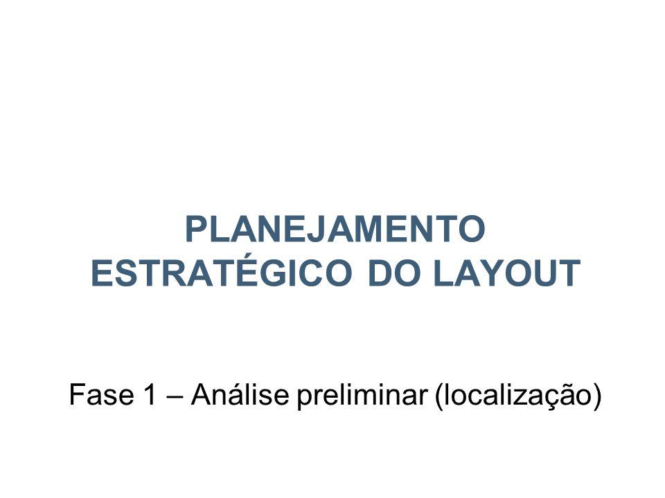 PLANEJAMENTO ESTRATÉGICO DO LAYOUT Fase 1 – Análise preliminar (localização)