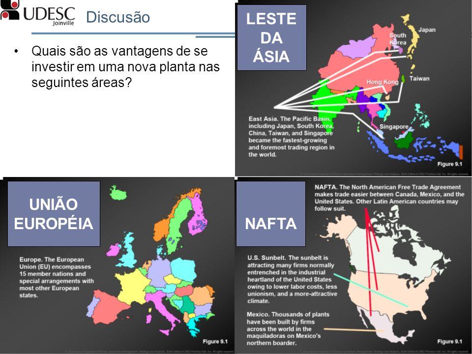 Discusão Quais são as vantagens de se investir em uma nova planta nas seguintes áreas? LESTE DA ÁSIA NAFTA UNIÃO EUROPÉIA