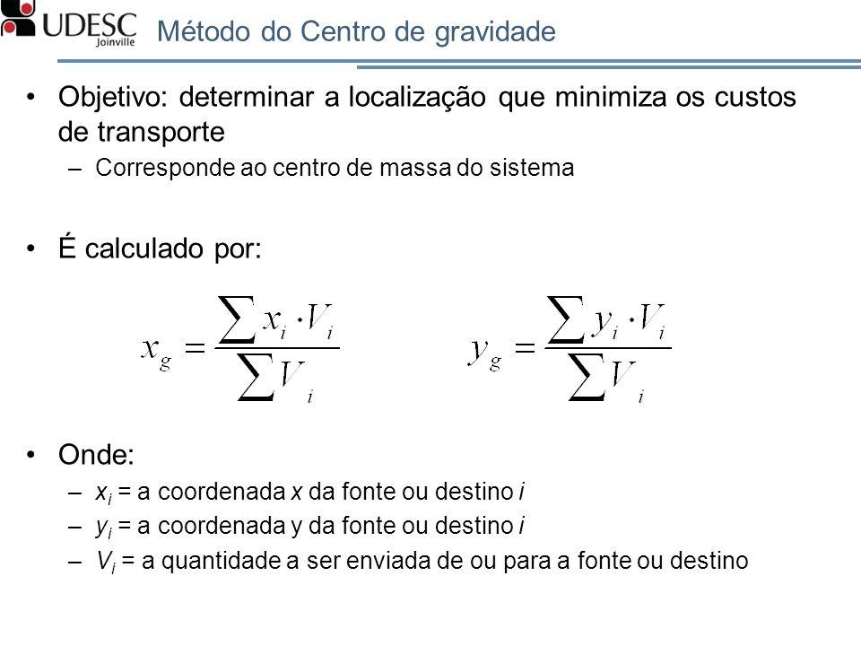 Método do Centro de gravidade Objetivo: determinar a localização que minimiza os custos de transporte –Corresponde ao centro de massa do sistema É cal