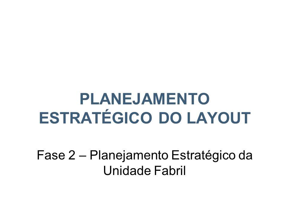PLANEJAMENTO ESTRATÉGICO DO LAYOUT Fase 2 – Planejamento Estratégico da Unidade Fabril