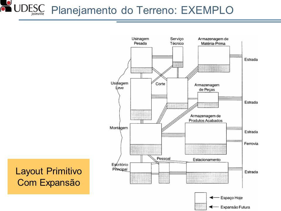 Planejamento do Terreno: EXEMPLO 86 Layout Primitivo Com Expansão