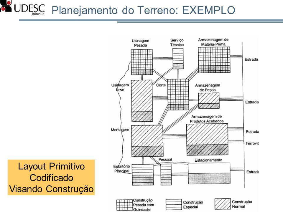 Planejamento do Terreno: EXEMPLO 88 Layout Primitivo Codificado Visando Construção