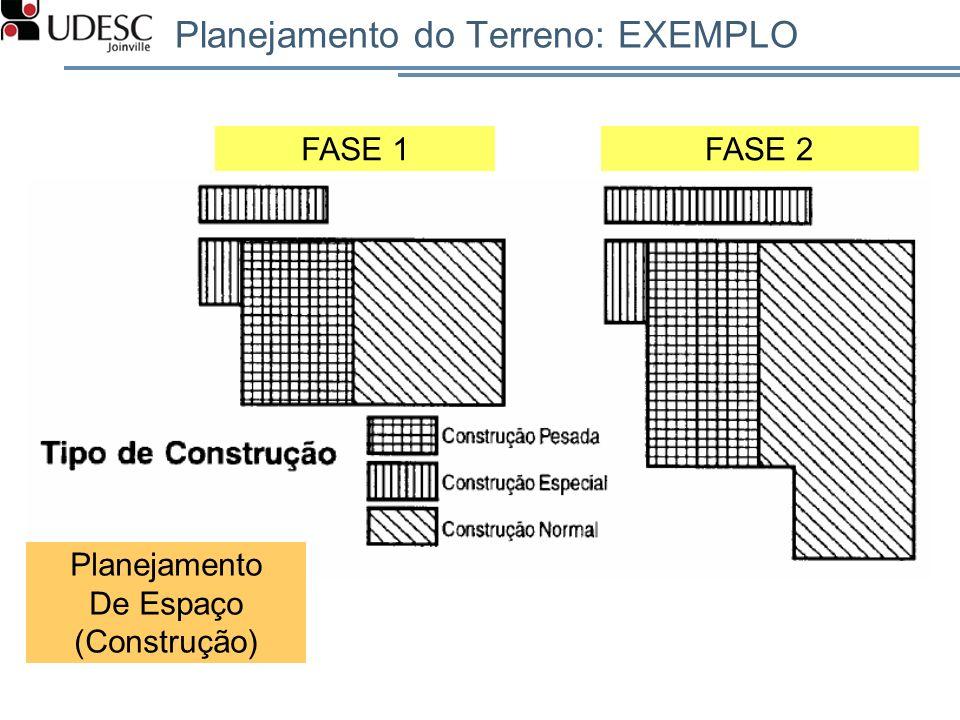 Planejamento do Terreno: EXEMPLO Planejamento De Espaço (Construção) FASE 1FASE 2