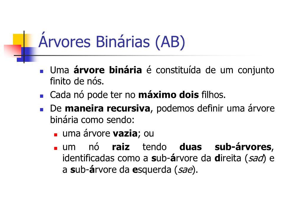 Árvores Binárias (AB) Uma árvore binária é constituída de um conjunto finito de nós. Cada nó pode ter no máximo dois filhos. De maneira recursiva, pod