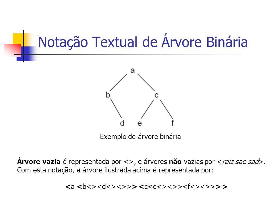 Notação Textual de Árvore Binária Exemplo de árvore binária Árvore vazia é representada por <>, e árvores não vazias por. Com esta notação, a árvore i