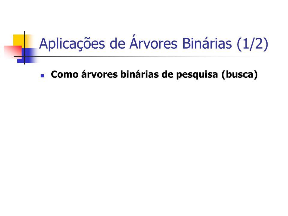 Aplicações de Árvores Binárias (1/2) Como árvores binárias de pesquisa (busca)
