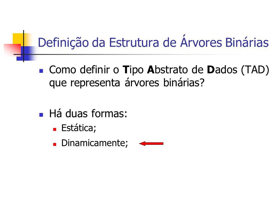 Definição da Estrutura de Árvores Binárias Como definir o Tipo Abstrato de Dados (TAD) que representa árvores binárias? Há duas formas: Estática; Dina