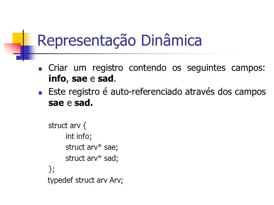 Representação Dinâmica Criar um registro contendo os seguintes campos: info, sae e sad. Este registro é auto-referenciado através dos campos sae e sad
