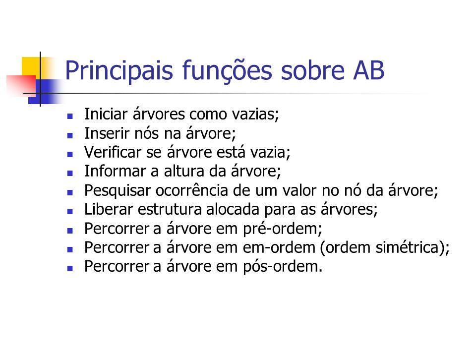 Principais funções sobre AB Iniciar árvores como vazias; Inserir nós na árvore; Verificar se árvore está vazia; Informar a altura da árvore; Pesquisar