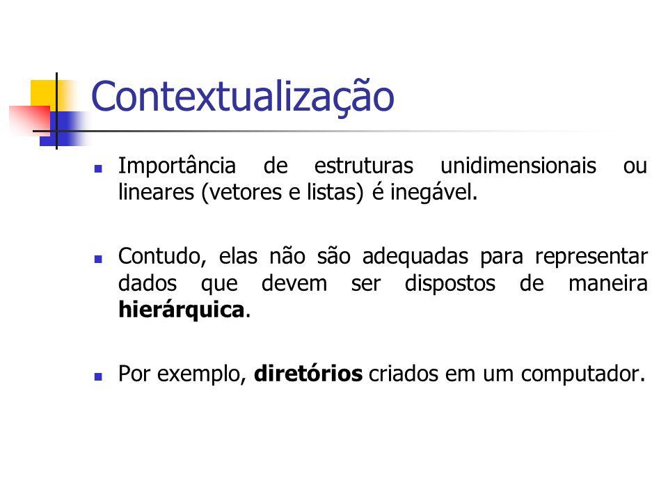 Contextualização Importância de estruturas unidimensionais ou lineares (vetores e listas) é inegável. Contudo, elas não são adequadas para representar
