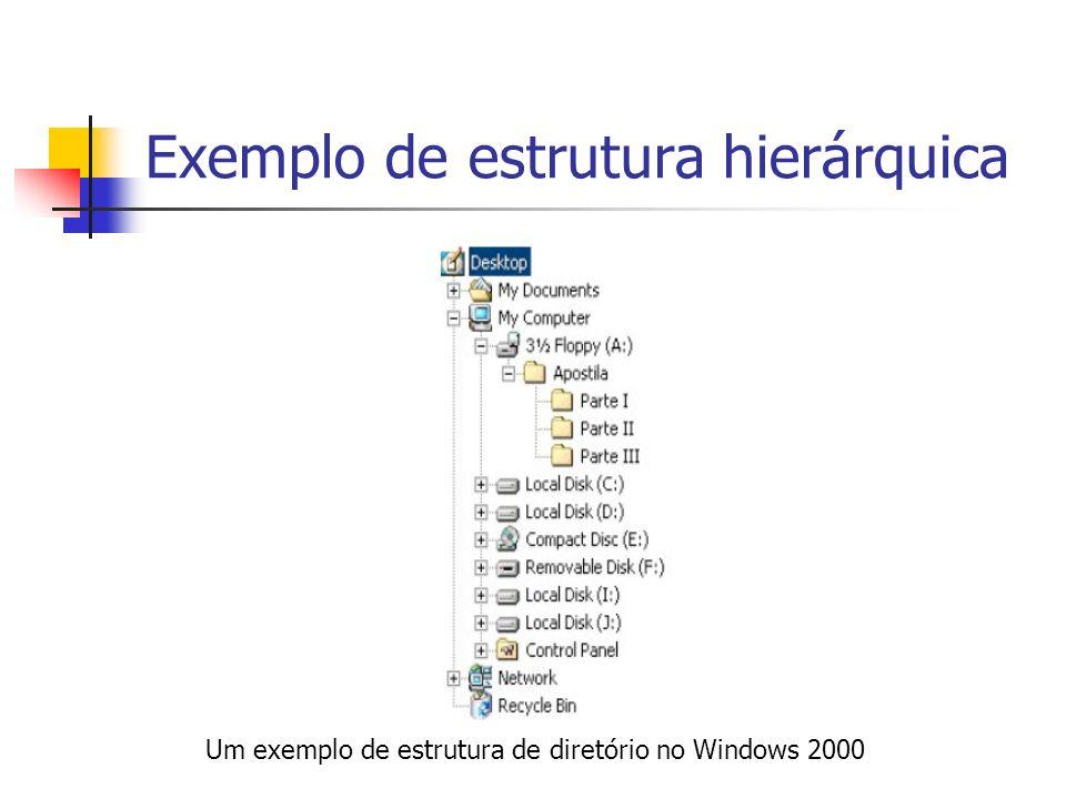 Definição da Estrutura de Árvores Binárias Como definir o Tipo Abstrato de Dados (TAD) que representa árvores binárias.