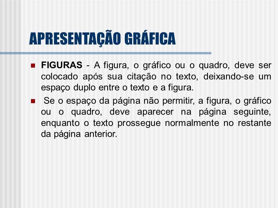 APRESENTAÇÃO GRÁFICA FIGURAS - A figura, o gráfico ou o quadro, deve ser colocado após sua citação no texto, deixando-se um espaço duplo entre o texto