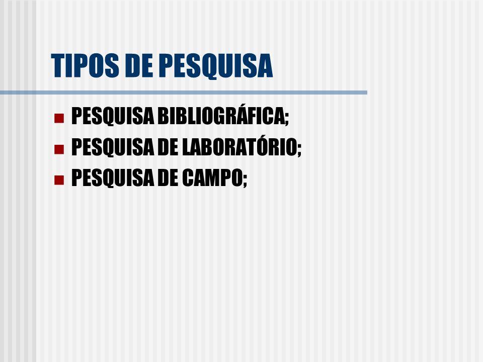 TIPOS DE PESQUISA PESQUISA BIBLIOGRÁFICA; PESQUISA DE LABORATÓRIO; PESQUISA DE CAMPO;