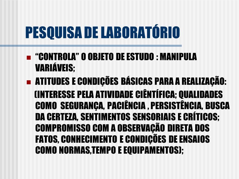 PESQUISA DE LABORATÓRIO CONTROLA O OBJETO DE ESTUDO : MANIPULA VARIÁVEIS; ATITUDES E CONDIÇÕES BÁSICAS PARA A REALIZAÇÃO: (INTERESSE PELA ATIVIDADE CI