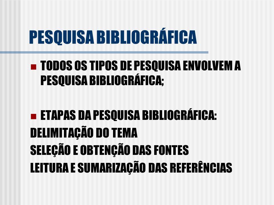 PESQUISA BIBLIOGRÁFICA TODOS OS TIPOS DE PESQUISA ENVOLVEM A PESQUISA BIBLIOGRÁFICA; ETAPAS DA PESQUISA BIBLIOGRÁFICA: DELIMITAÇÃO DO TEMA SELEÇÃO E O