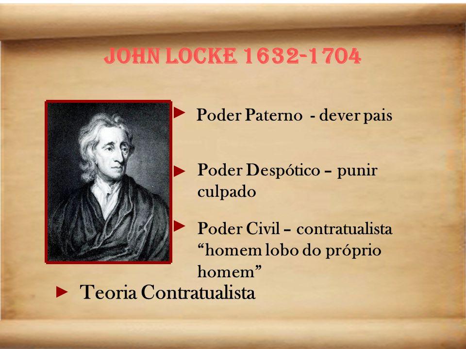 John Locke 1632-1704 Poder Paterno - dever pais Poder Despótico – punir culpado Poder Civil – contratualista homem lobo do próprio homem Teoria Contra