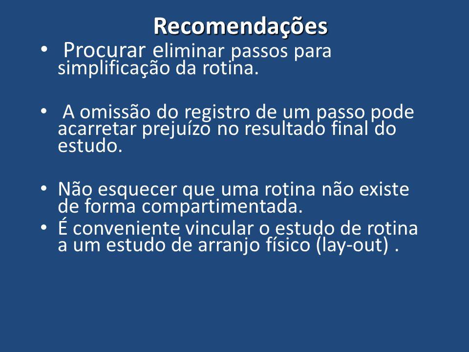 Simbologia a ser utilizada EMISSÃO DE DOCUMENTO EMISSÃO DE DOCUMENTO 1 2 3 DOCUMENTO COM MAIS DE 1 VIA SETA Indica a direção do Fluxo DOCUMENTO Representa a utilização do documento.