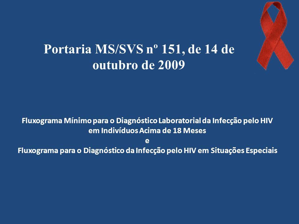 Ministério da Saúde – Portaria SVS/MS nº 151, de 14/10/09 Portaria MS/SVS nº 151/2009 – Anexo III – Fluxograma para Testes Convencionais