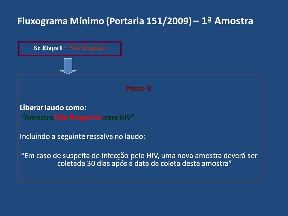 Fluxograma Mínimo (Portaria 151/2009) – 1ª Amostra Passo 3: 1.Não há definição de resultado 2.O laudo não deve ser emitido 3.Uma segunda amostra deverá ser coletada o mais rápido possível e submetida ao Fluxograma Mínimo de Testes Sorológicos 4.Se a paciente for gestante: Deverá ser solicitada a coleta da segunda amostra para realização do Fluxograma Mínimo de Testes Sorológicos Deverá ser solicitada (anexo V + BPA-I) a coleta de uma nova amostra para realização de Teste Molecular Se Etapa I = Indeterminado