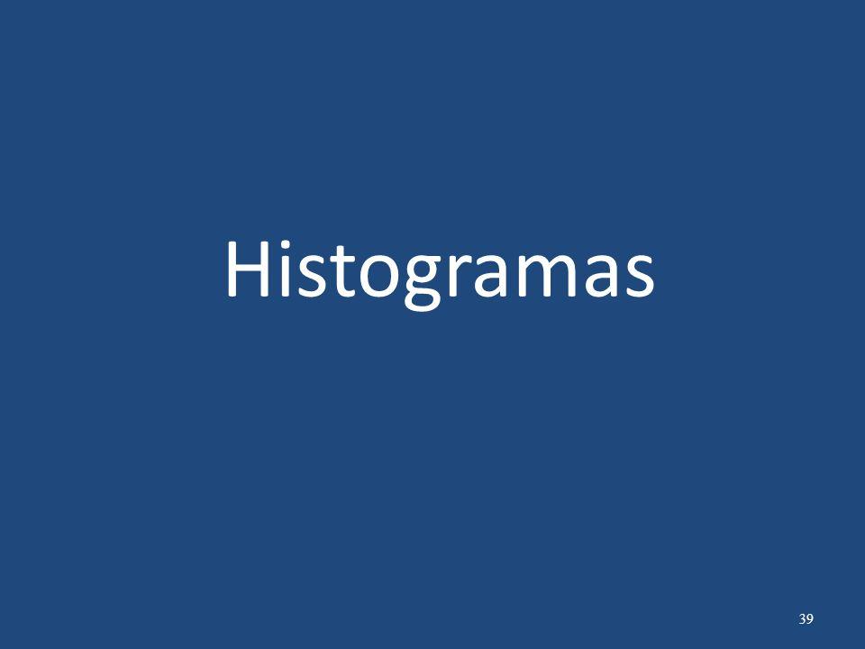 Histograma O histograma é um gráfico de barras no qual o eixo horizontal, subdividido em vários pequenos intervalos, apresenta os valores assumidos por uma variável de interesse.