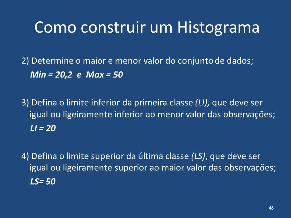 5) Define-se o número de classes (K), que pode ser calculado usando e deve estar compreendido entre 5 e 20; 6) Conhecido o número de classes, define-se a amplitude de cada classe: a = (LS - LI) / K; Para facilitar os cálculos, foi escolhido K = 8 Como construir um Histograma 47