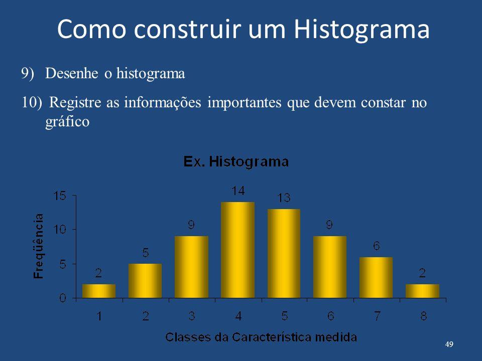 Formas Histogramas Histograma simétrico ou em forma de Sino O valor médio localiza-se no centro do Histograma Pode ocorrer qdo a variável é contínua e não existem restrições para os valores que pode ocorrer 50