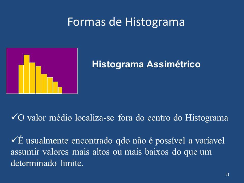 Formas de Histograma Histograma ilhas isoladas Pode ocorrer qdo o processo ao qual a variável associada apresenta algum tipo de irregularidade, ou quando acontece erros de medida ou registro de dados.