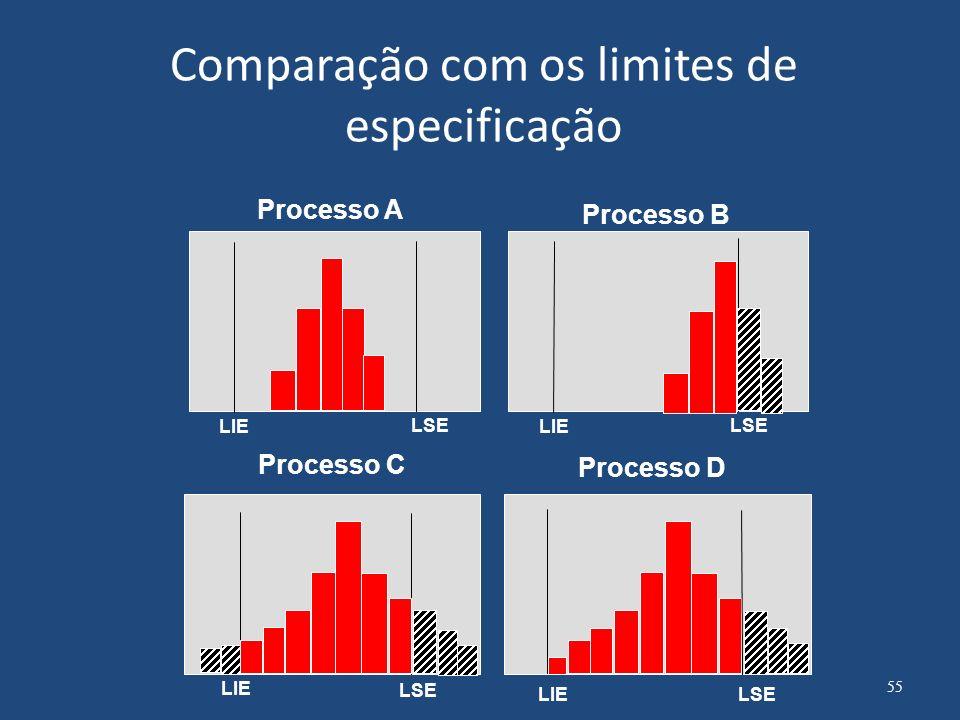Ex. Variação volume - Enchedora Temp. média – 25 Vol. ideal p/ conv. a 20 C DQ = 1003 56
