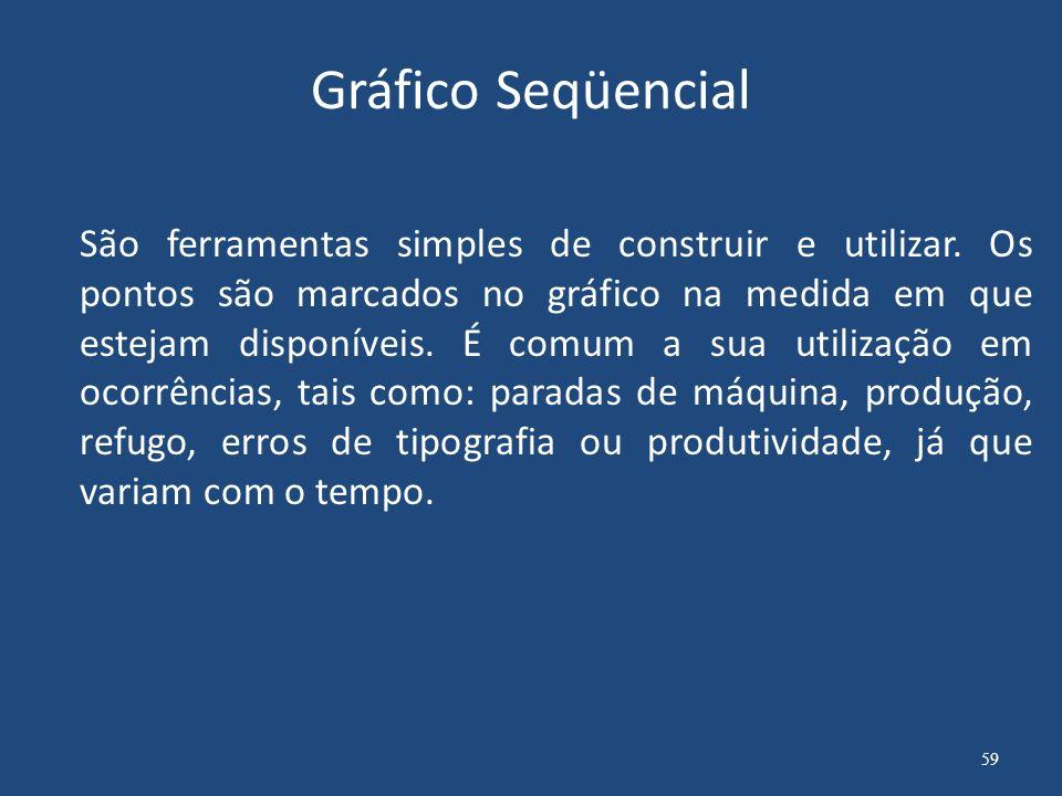 Gráfico de controle Controle estatístico do Processo é um sistema de monitoramento da qualidade, com o objetivo de verificar a presença de causas especiais.