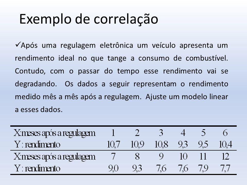 Exemplo de correlação x i = 78,00; x i 2 = 650,00; y i = 110,70; y i 2 = 1039,55;