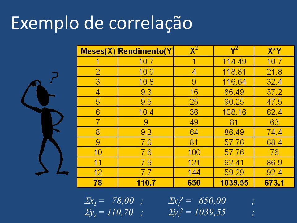Exemplo de correlação Desvio-padrão de X: Desvio-padrão de Y: Covariância de X,Y: Coeficiente de correlação: Interpretação: Existe uma correlação linear inversa na amostra entre meses após a regulagem e rendimento.
