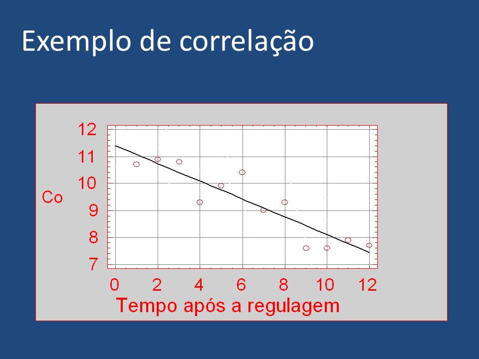 Referências Bibliográficas 1.CAMPOS, Vicente F.