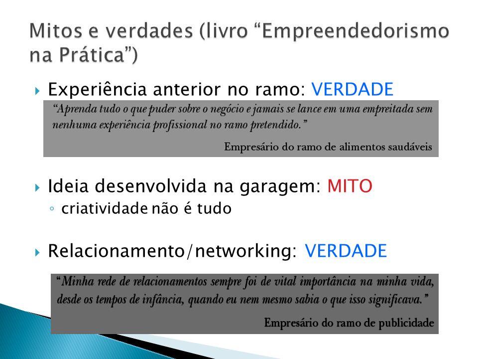 Experiência anterior no ramo: VERDADE Ideia desenvolvida na garagem: MITO criatividade não é tudo Relacionamento/networking: VERDADE