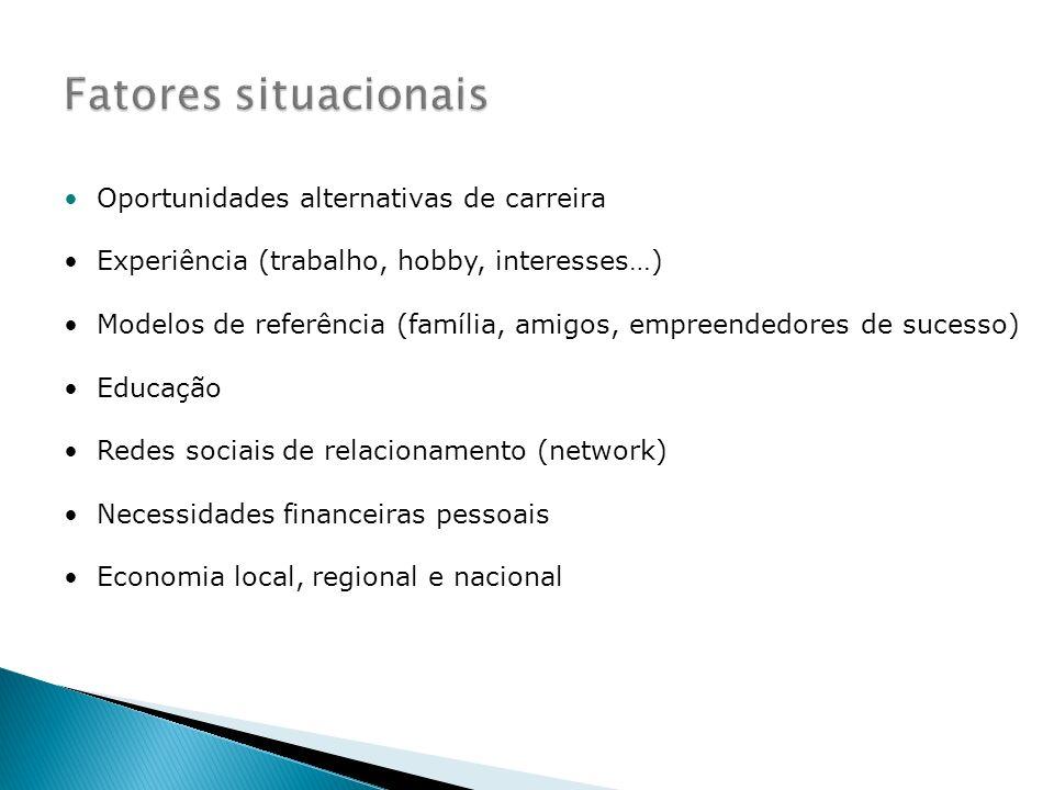 Oportunidades alternativas de carreira Experiência (trabalho, hobby, interesses…) Modelos de referência (família, amigos, empreendedores de sucesso) E