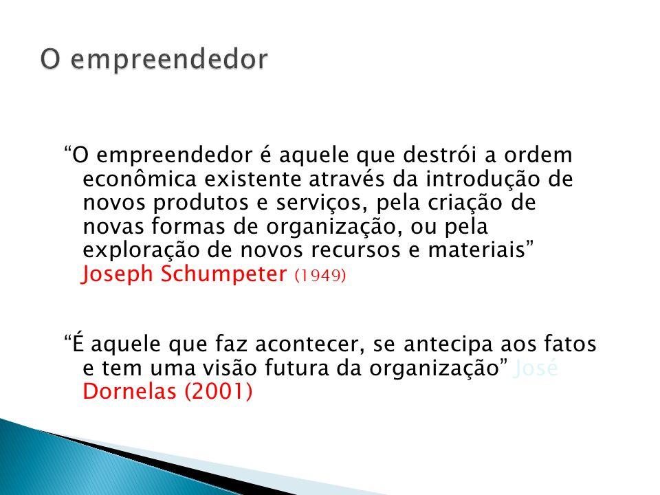 Família empreendedora: VERDADE Empreendedor nato: MITO Ter sócios não é bom: MITO sócios são essenciais e complementam