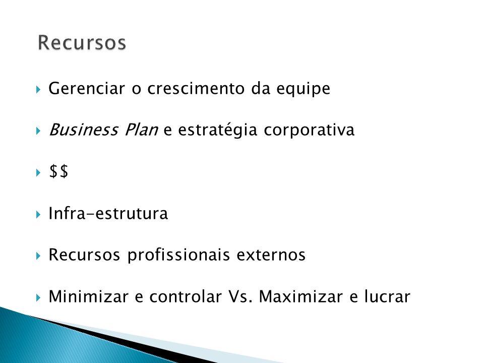 Gerenciar o crescimento da equipe Business Plan e estratégia corporativa $$ Infra-estrutura Recursos profissionais externos Minimizar e controlar Vs.