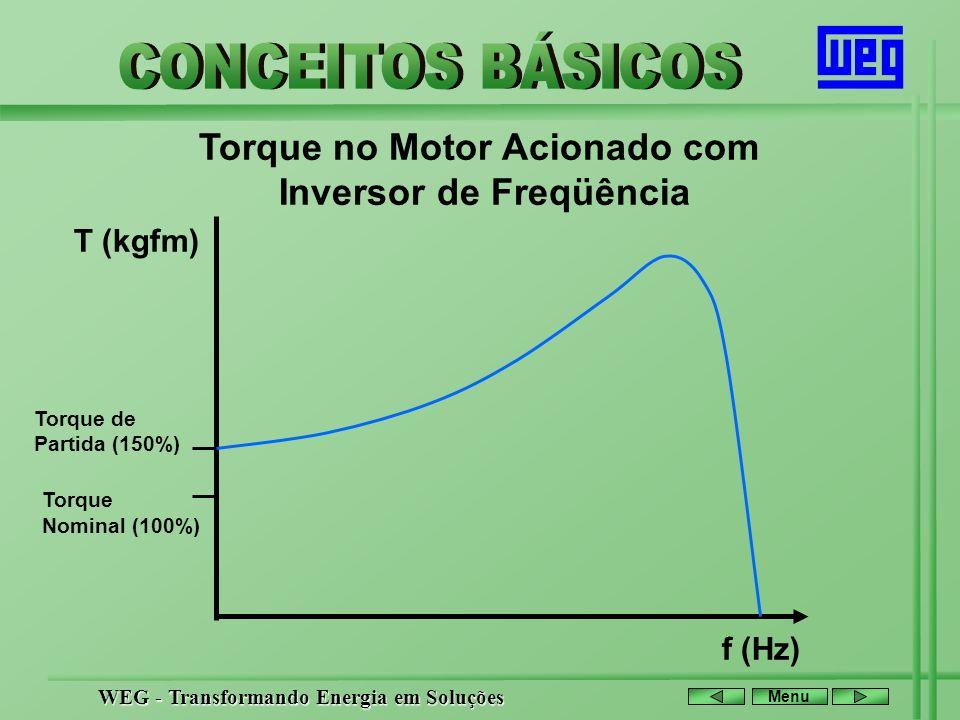 WEG - Transformando Energia em Soluções Menu Torque no Motor Acionado com Inversor de Freqüência T (kgfm) f (Hz) Torque de Partida (150%) Torque Nomin