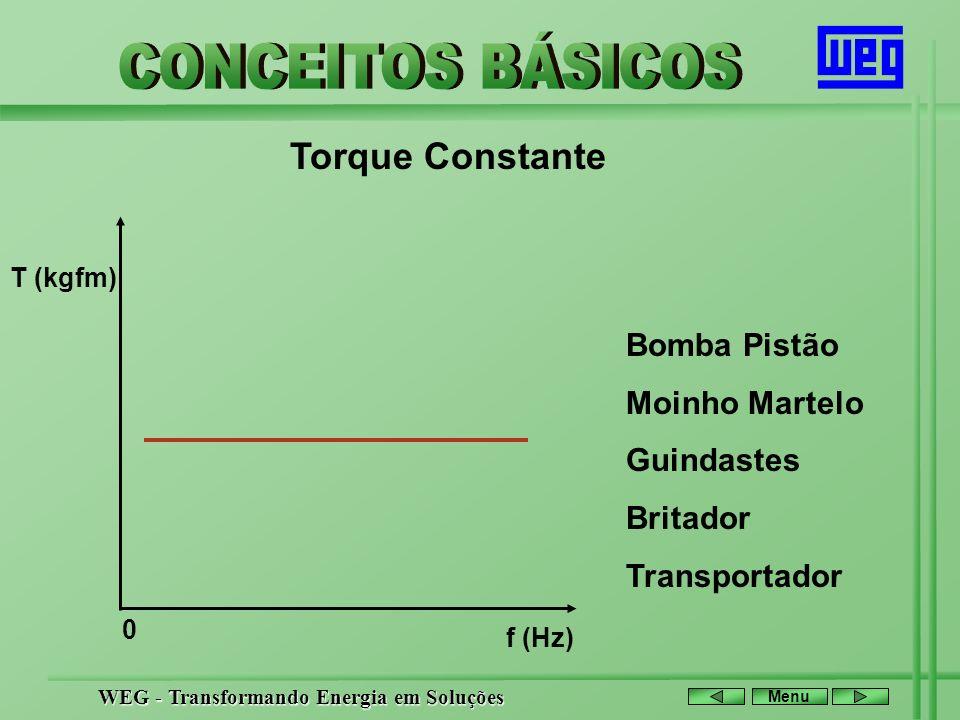 WEG - Transformando Energia em Soluções Menu Torque Constante T (kgfm) f (Hz) Bomba Pistão Moinho Martelo Guindastes Britador Transportador 0