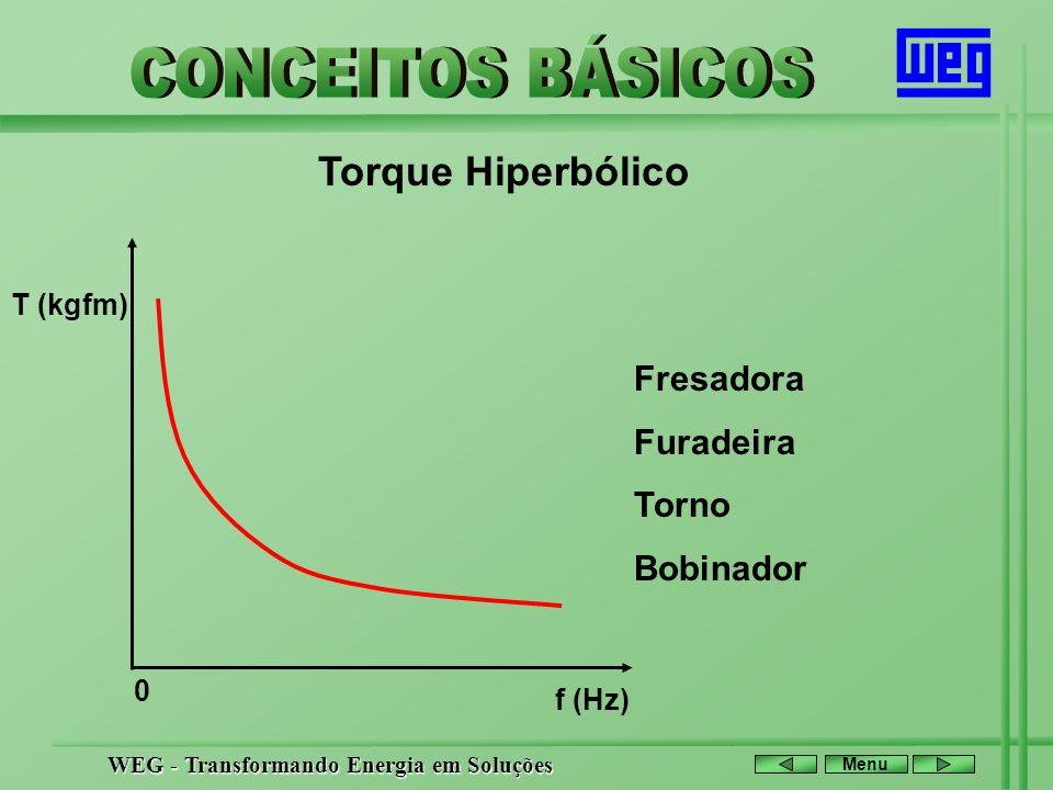 WEG - Transformando Energia em Soluções Menu Torque Hiperbólico T (kgfm) f (Hz) 0 Fresadora Furadeira Torno Bobinador