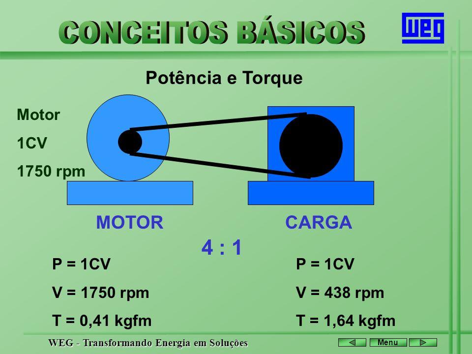 WEG - Transformando Energia em Soluções Menu Potência e Torque MOTORCARGA 4 : 1 P = 1CV V = 1750 rpm T = 0,41 kgfm P = 1CV V = 438 rpm T = 1,64 kgfm M