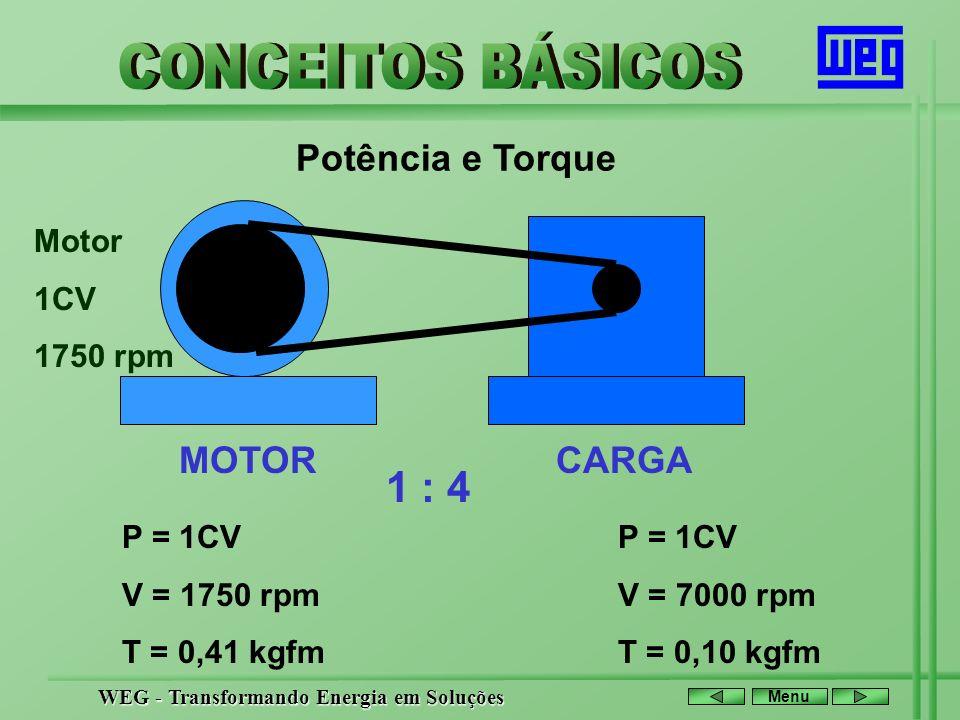 WEG - Transformando Energia em Soluções Menu MOTORCARGA 1 : 4 P = 1CV V = 1750 rpm T = 0,41 kgfm P = 1CV V = 7000 rpm T = 0,10 kgfm Potência e Torque