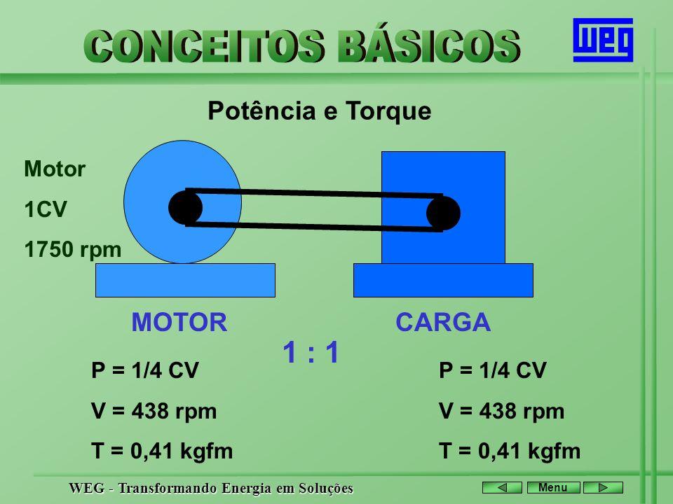 WEG - Transformando Energia em Soluções Menu MOTORCARGA 4 : 1 P = 1/4CV V = 438 rpm T = 0,41 kgfm P = 1/4CV V = 109.5 rpm T = 1,64 kgfm Potência e Torque Motor 1CV 1750 rpm